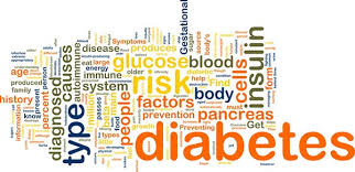Diabetes Words