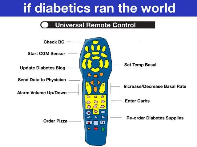 Diabetes Remote Control