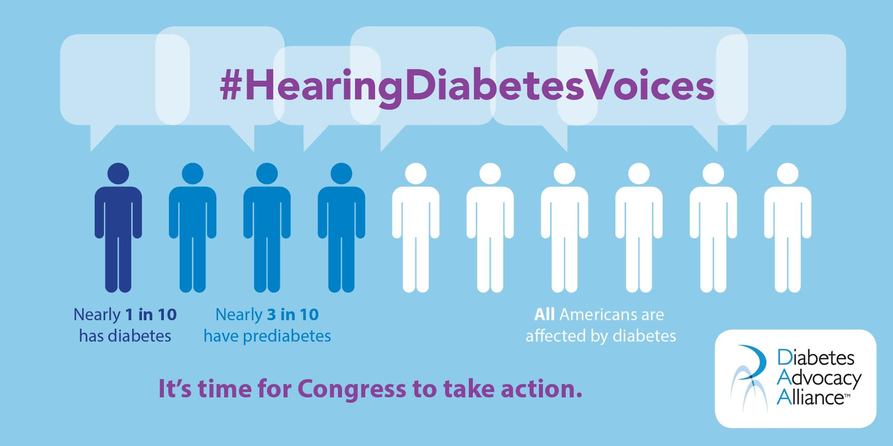 #HearingDiabetesVoices