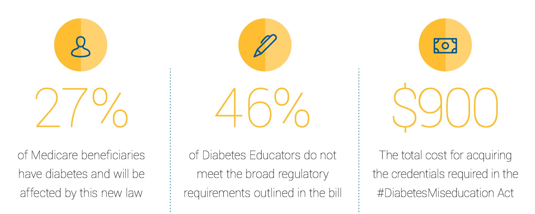 New diabetes education law helpful or harmful 1betcityfo Image collections