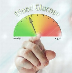 How To Reduce Blood Sugar Level The Natural Way