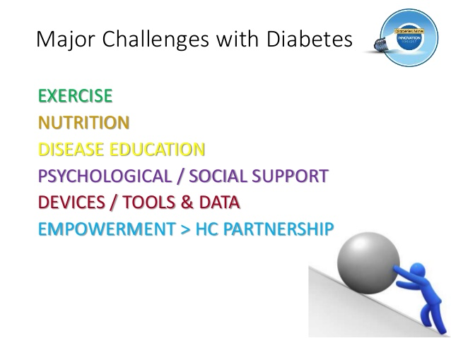 Challenges of life with diabetes