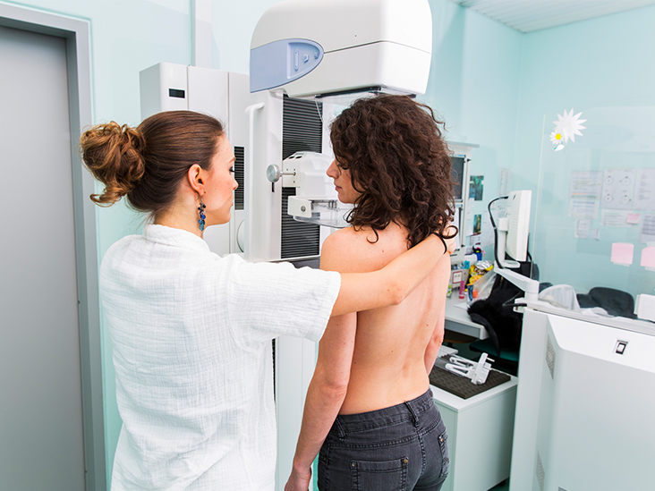 Good News, Bad News on Breast Cancer Survival Rate