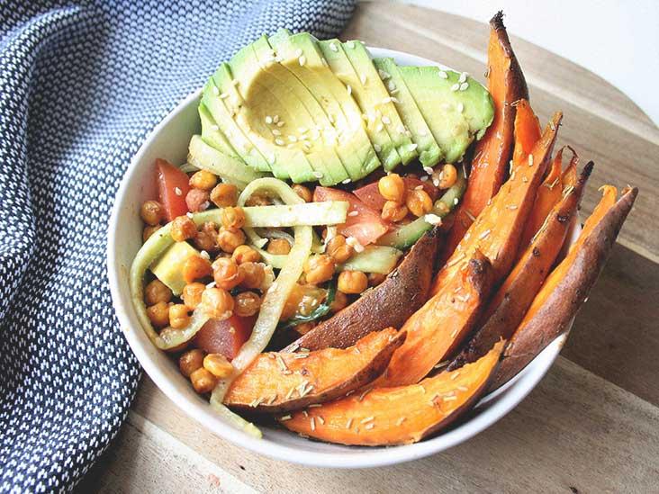 2766 bowl sweetpotato avocado veggies 732x549 thumbnail jpg