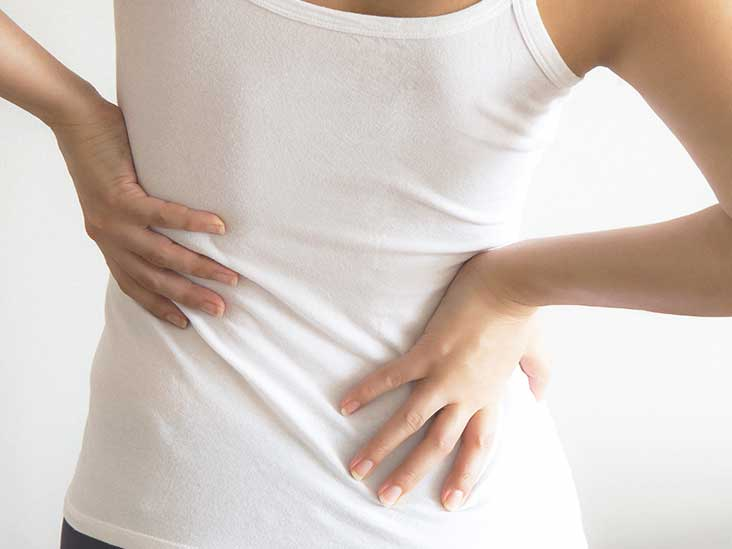 SI Joint Pain: Causes, Treatment, and More