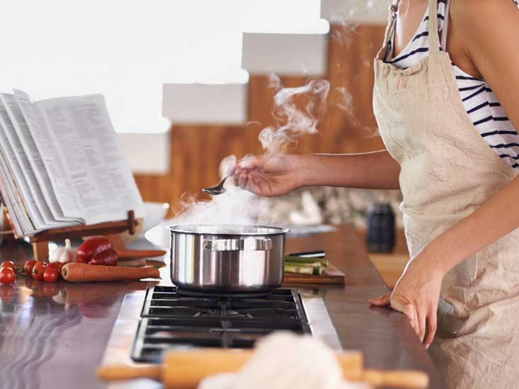 Types Of Heat Transfer Cooking Methods Examples