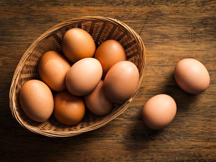 Eggs and Cholesterol — How Many Eggs Can You Safely Eat?