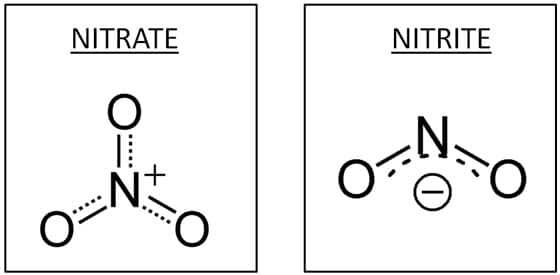 Nitrite Free Symbol