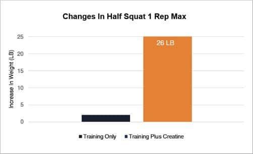 half squat
