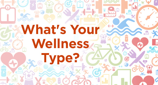 Wellness types intro