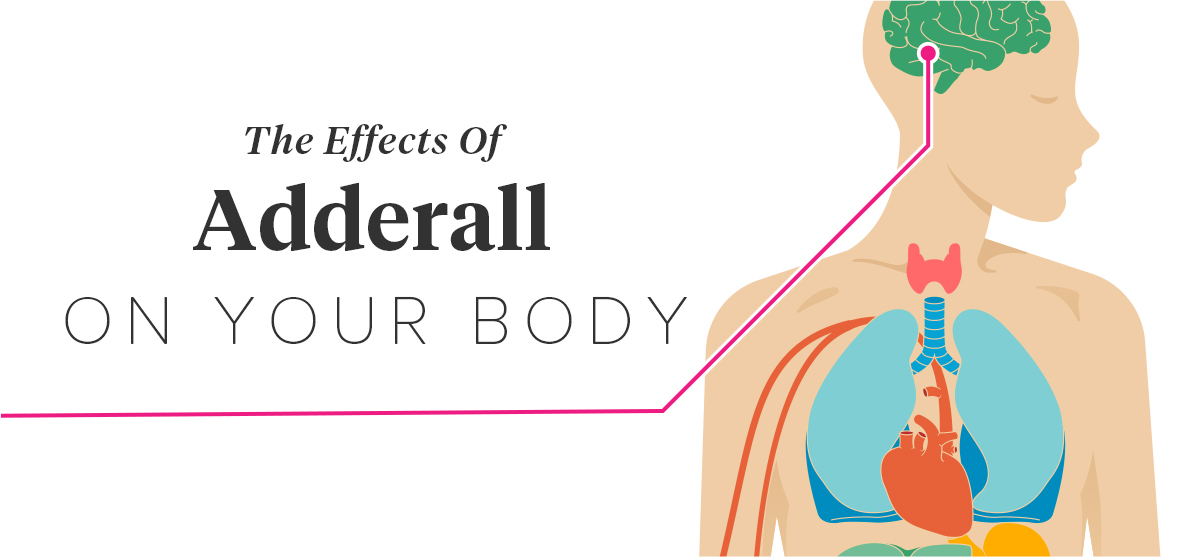 adderalls effects on the body It's because of these effects that adderall is among the many  coming down often includes an intense hunger and exhaustion, since the body has used all its.