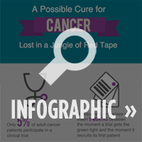 infographic link