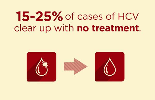 Hepatitis C Treatments