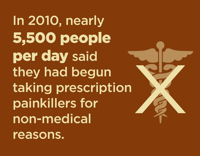 prescription medication overdose