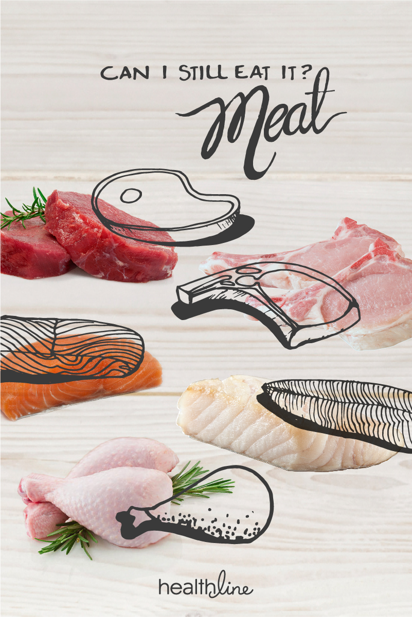 How Long Can You Safely Store Meat?