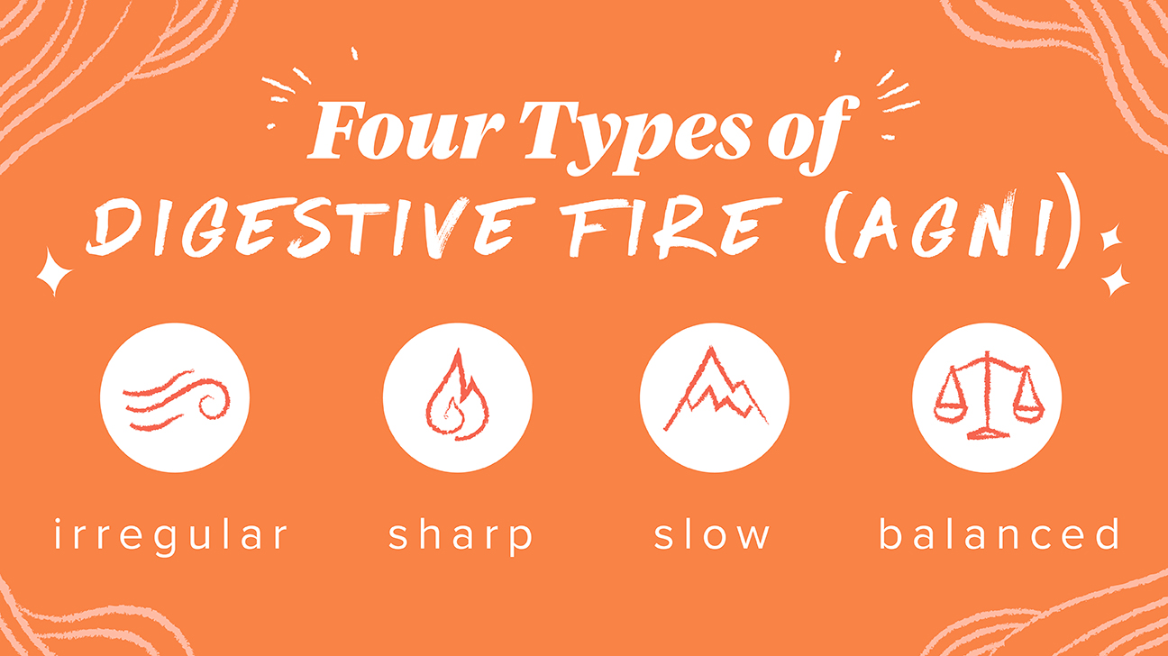 Digestive Fire