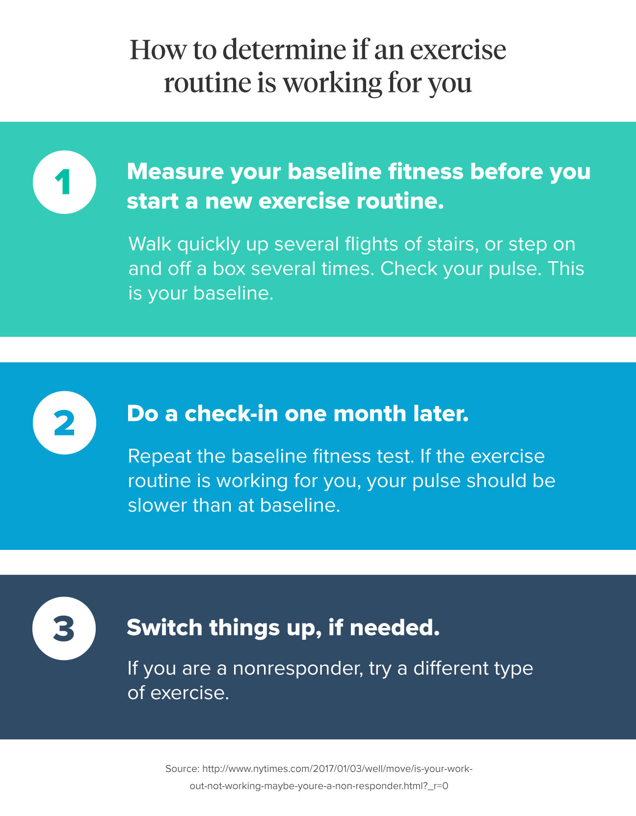 how to choose exercises