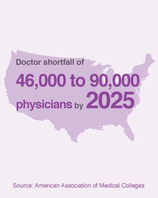 doctor shortfall