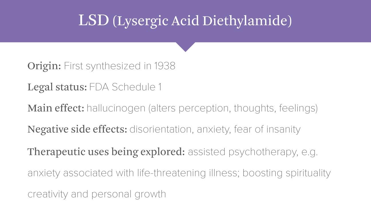 lsd infographic
