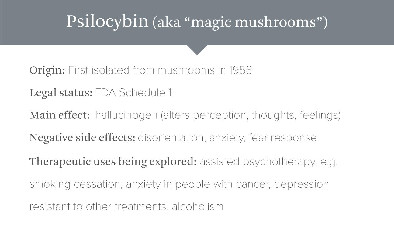 psylocibin infographic