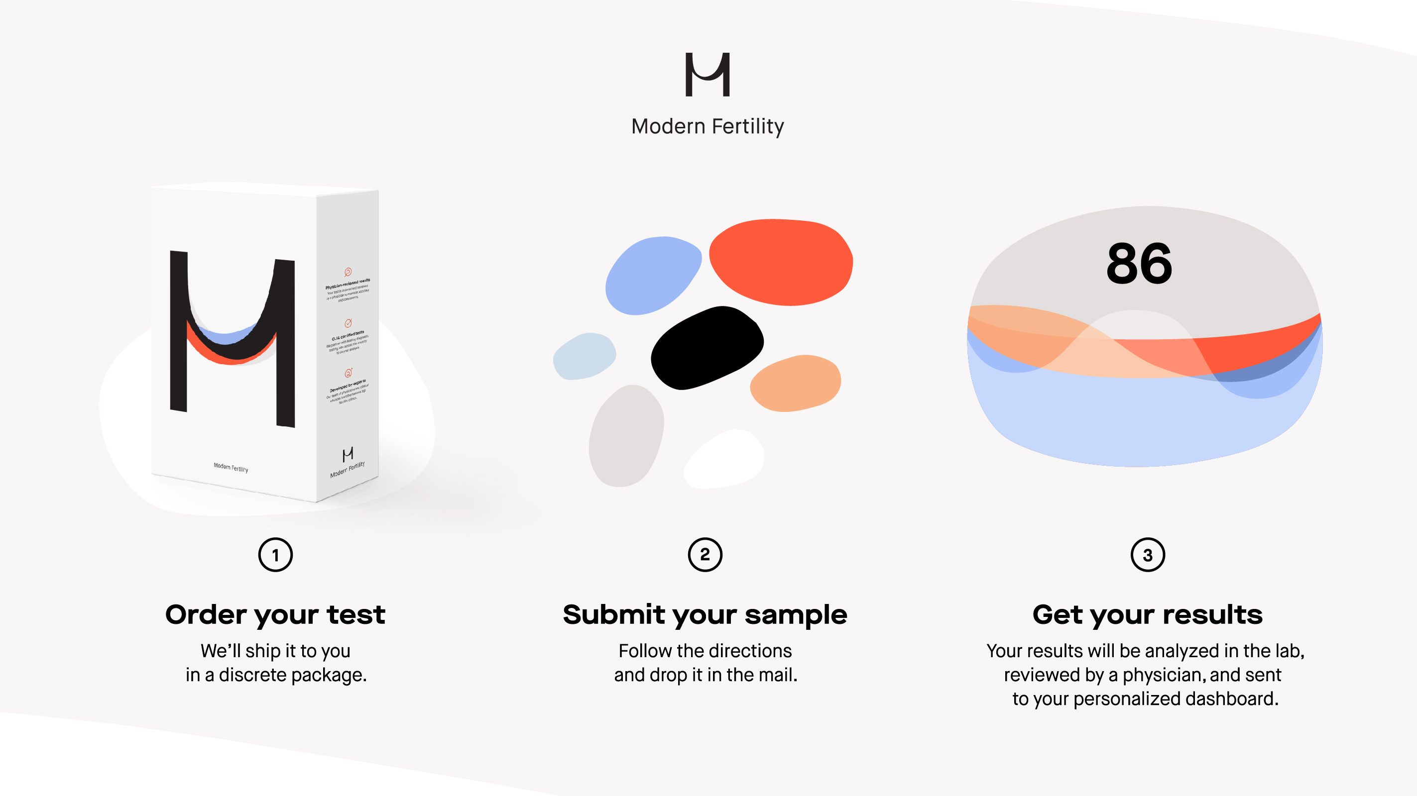 At home fertility test concerns solutioingenieria Images