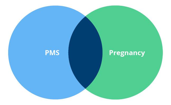 PMS-pregnancy