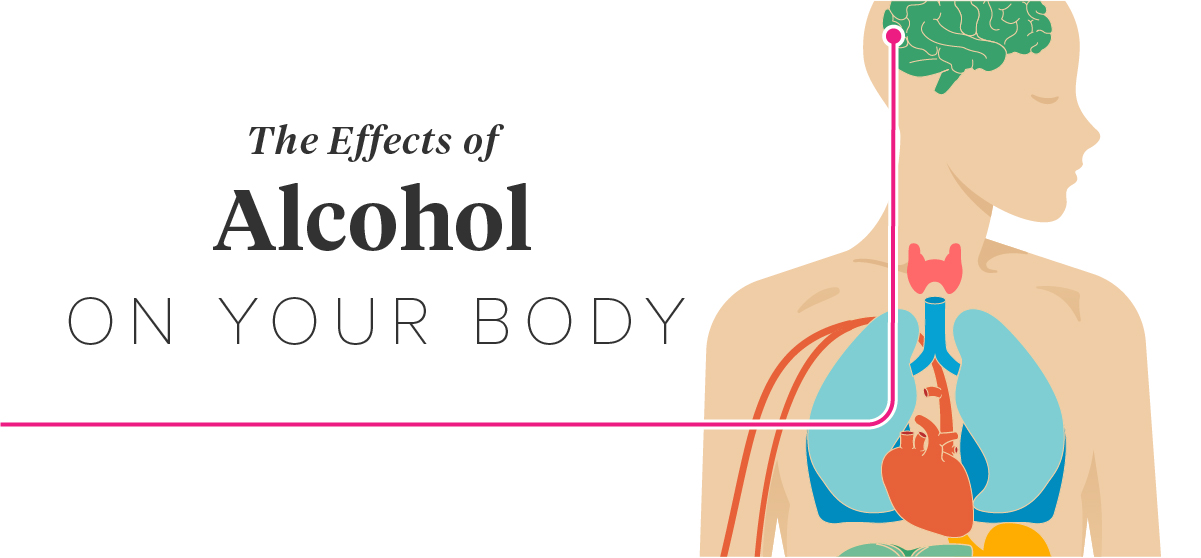 a discussion on the effects of alcohol Propranolol and alchohol  this discussion has been locked due to a period of inactivity  im not sure if alcohol will effect you in any way while on it but .