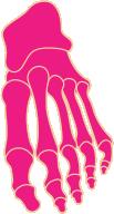swollen hands and feet
