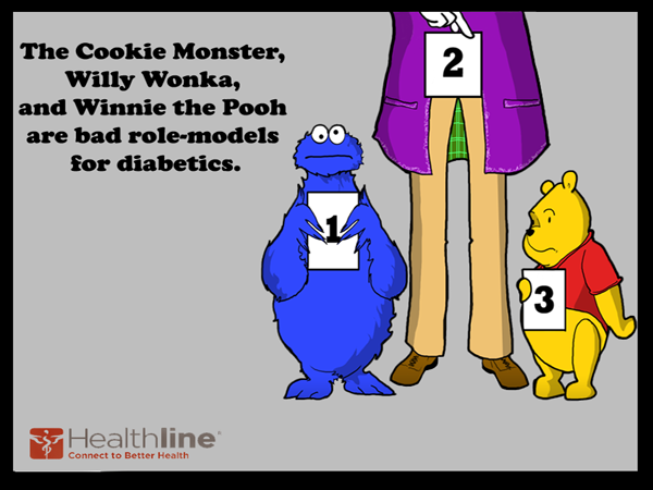 The Cookie Monster, Willy Wonka, and Winnie the pooh are bad role-models for diabetics.