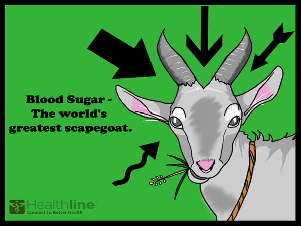 Blood Sugar- The World's greatest scapegoat.