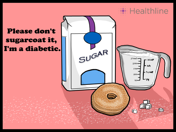 Diabetes Quotes Cool 16 Funny Diabetes Quotes And Cards