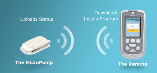 In the Works: More Type 2 Insulin Pumps - Healthline