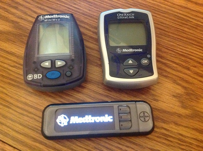 Decade of Med-T Meters
