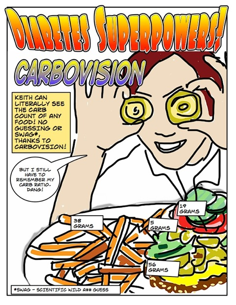 CarboVision D-Cartoon