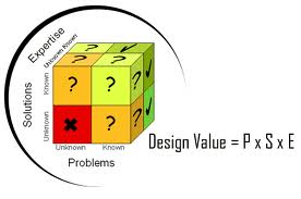 Design-thinking healthcare