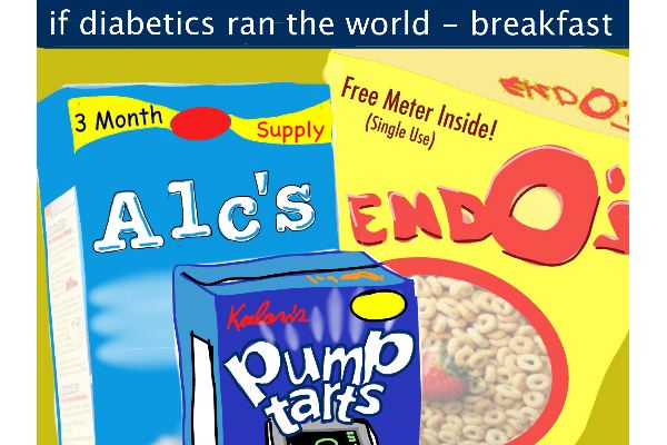Diabetes Breakfast Cereal - Terry Keelan June 2014