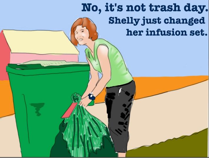 Not Trash Day - Terry Keelan
