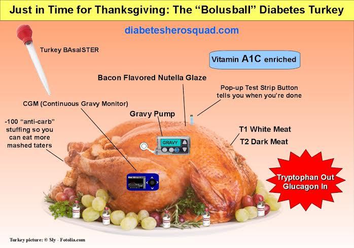 Thanksgiving D-Cartoon