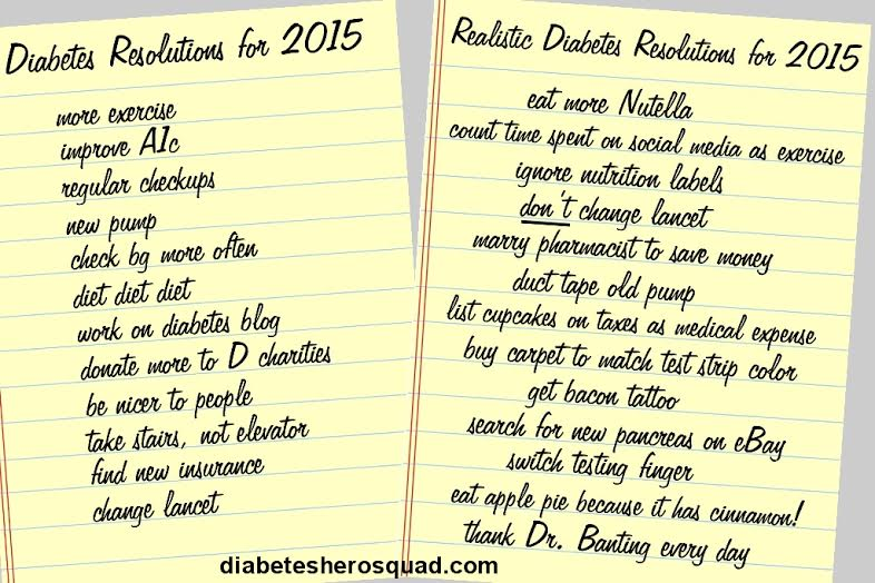 Diabetes Resolutions 2015 - Brad S