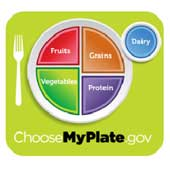 MyPlate nutrition guide.