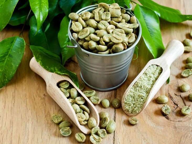 Green Coffee Bean: Weight Loss Fact or Fiction?
