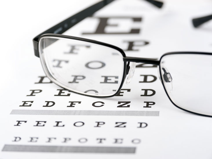 Visual Acuity Test Purpose Procedure And Results