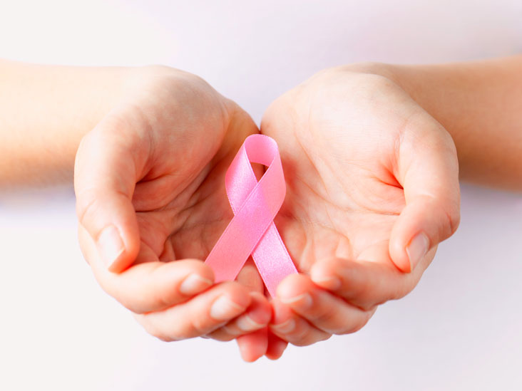 Breast cancer triple assessment - RightDiagnosiscom