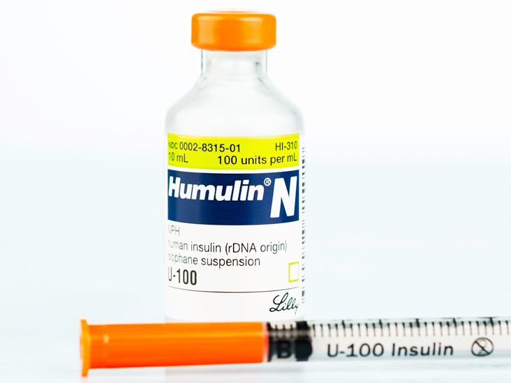Insulin Injection Sites Where And How To Inject