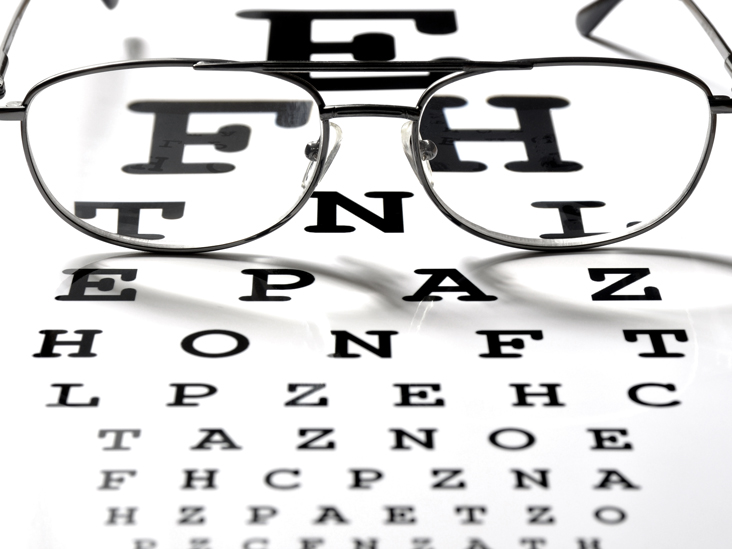 Visual Acuity Test: Purpose, Procedure, and Results