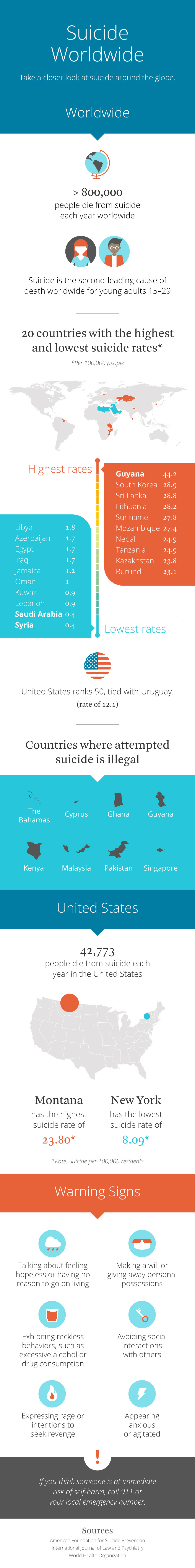 suicide facts infographic