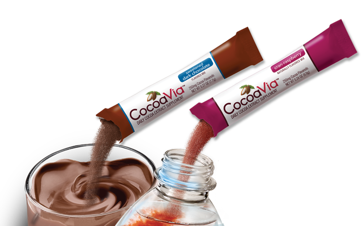 Product Review:  CocoVIa