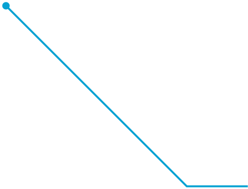 Line20