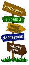 A road sign depicting different symptoms of perimenopause.