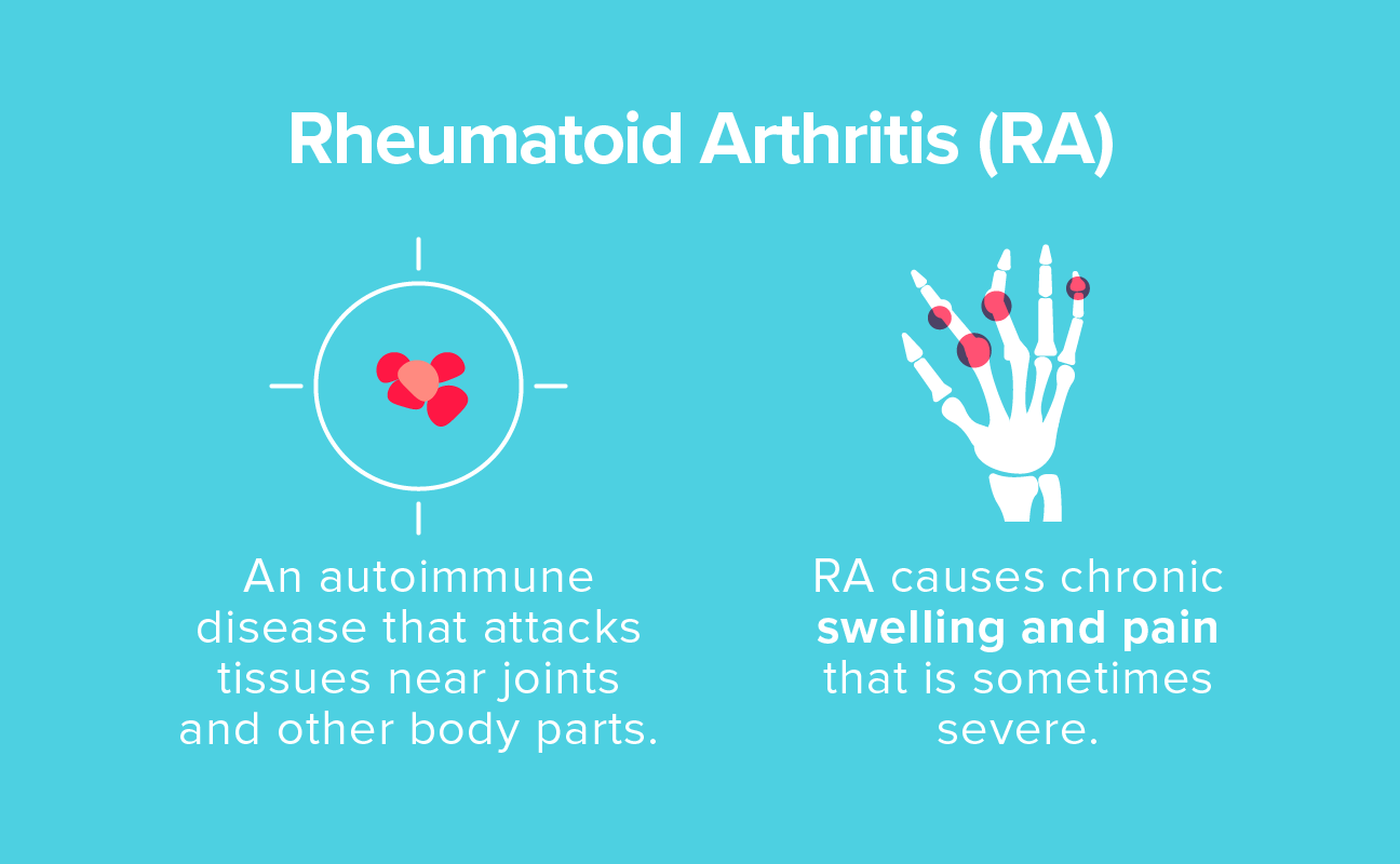 rheumatoid arthritis by the numbers facts statistics and you. Black Bedroom Furniture Sets. Home Design Ideas